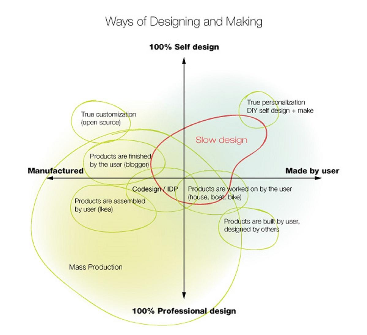 ways_of_making_04_o-102000.jpg